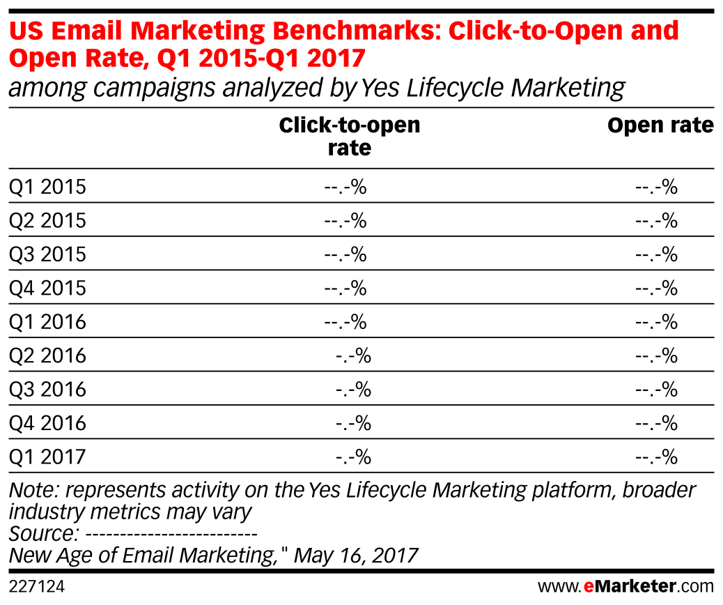 Click to open image - Preview From Emarketer Pro