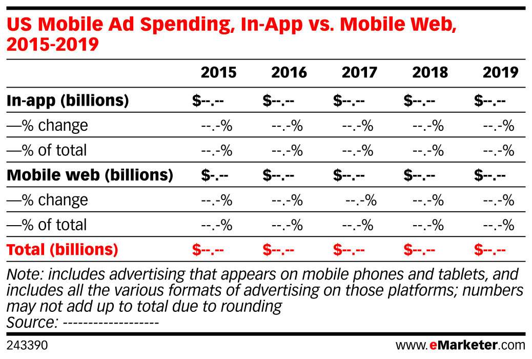 US Mobile Ad Spending, In-App vs. Mobile Web, 2015-2019
