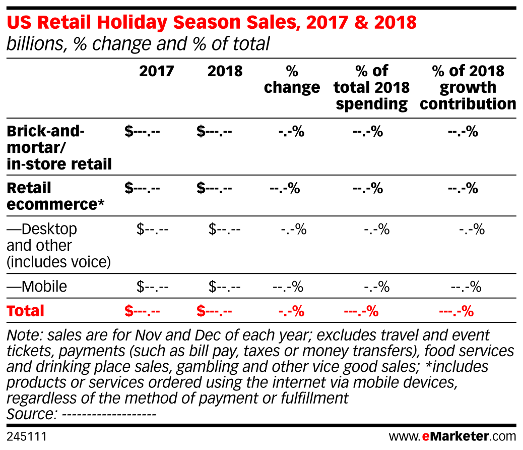 US Retail Holiday Season Sales, 2017 & 2018 (billions, % change and % of total)